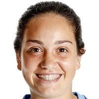 Andrea Ríos